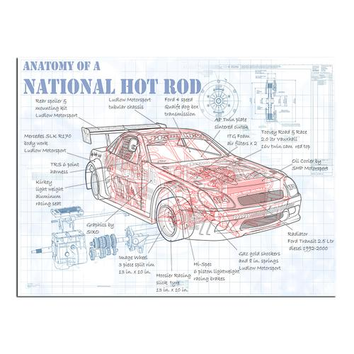 Anatomy National Hotrod | Paper